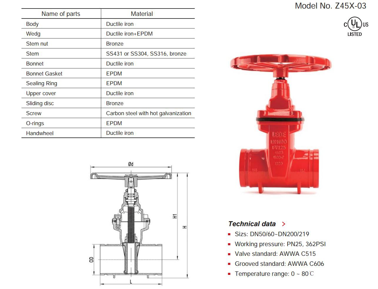 Valves_Fire_Gate_NRS_Grooved_tech2
