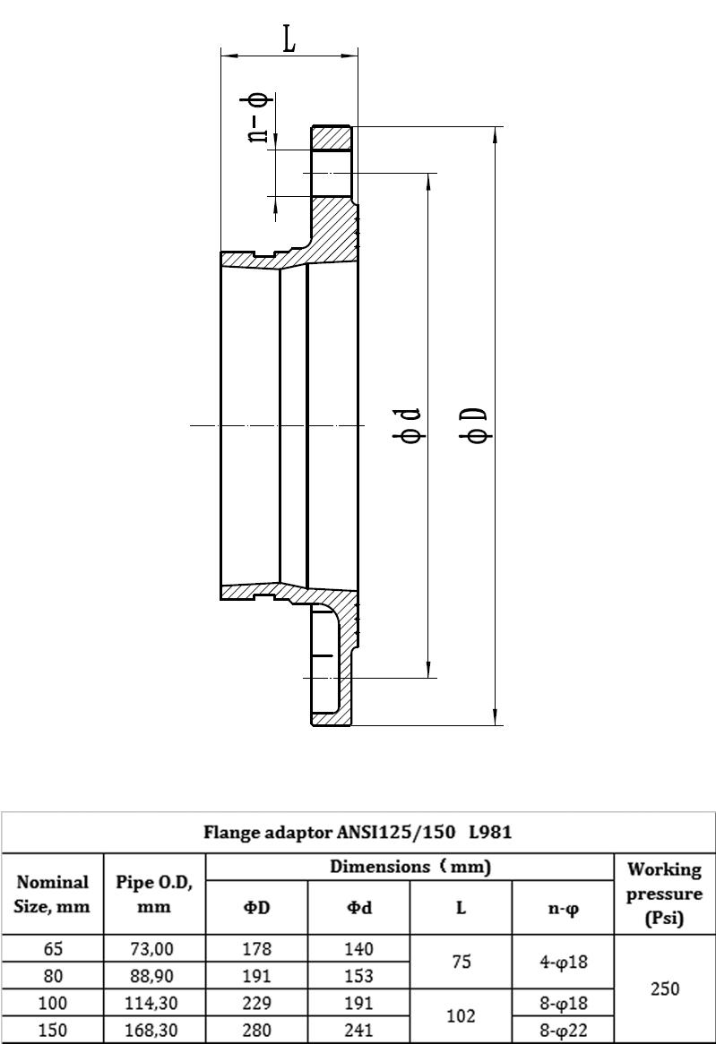 Flanges_Adaptor_ANSI125150_red — LEDE Interprise