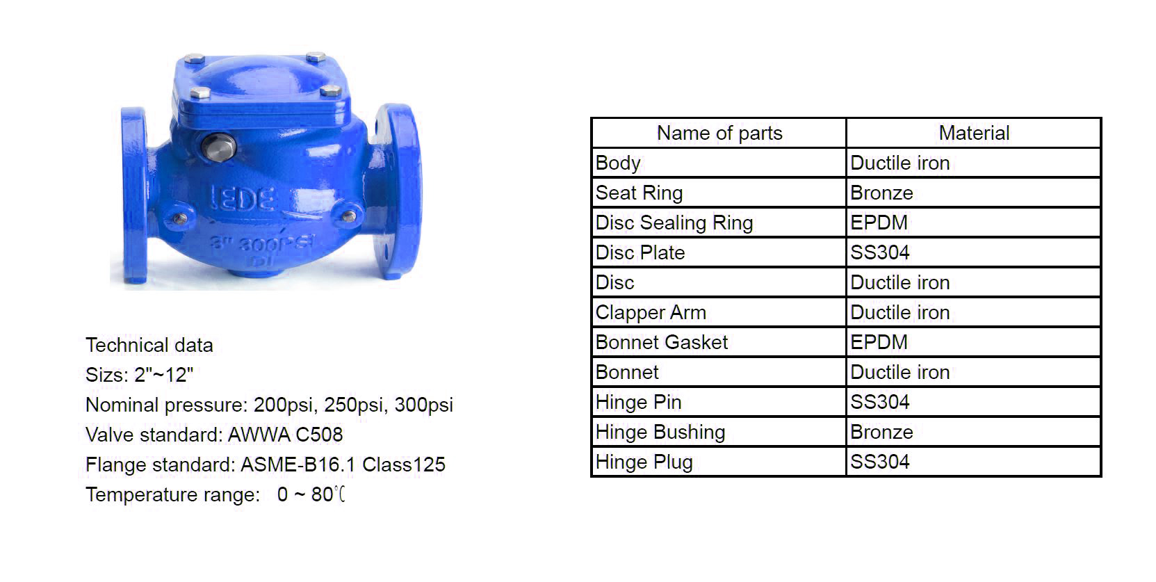 Valves_Water_Check_Flanged_char